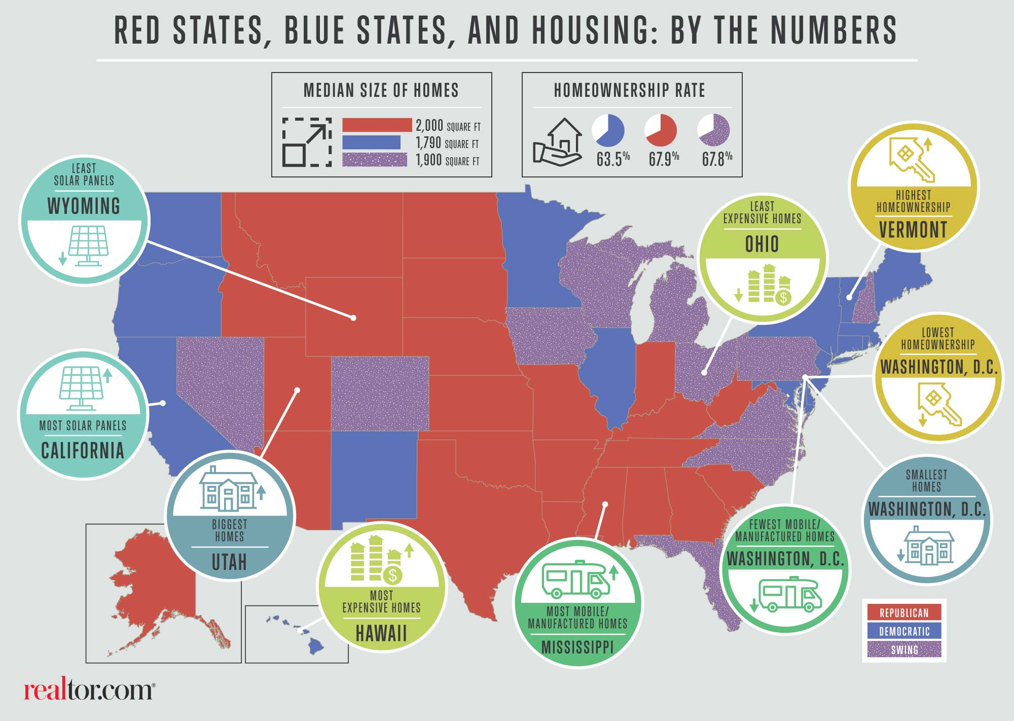 red_states_blue_states_map